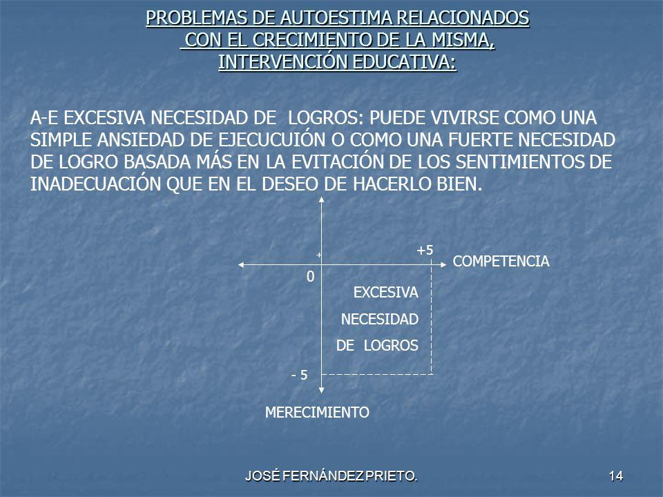 JOSÉ FERNÁNDEZ PRIETO.14 PROBLEMAS DE AUTOESTIMA RELACIONADOS CON EL CRECIMIENTO DE LA MISMA, INTERVENCIÓN EDUCATIVA: MERECIMIENTO COMPETENCIA 0 +5 +