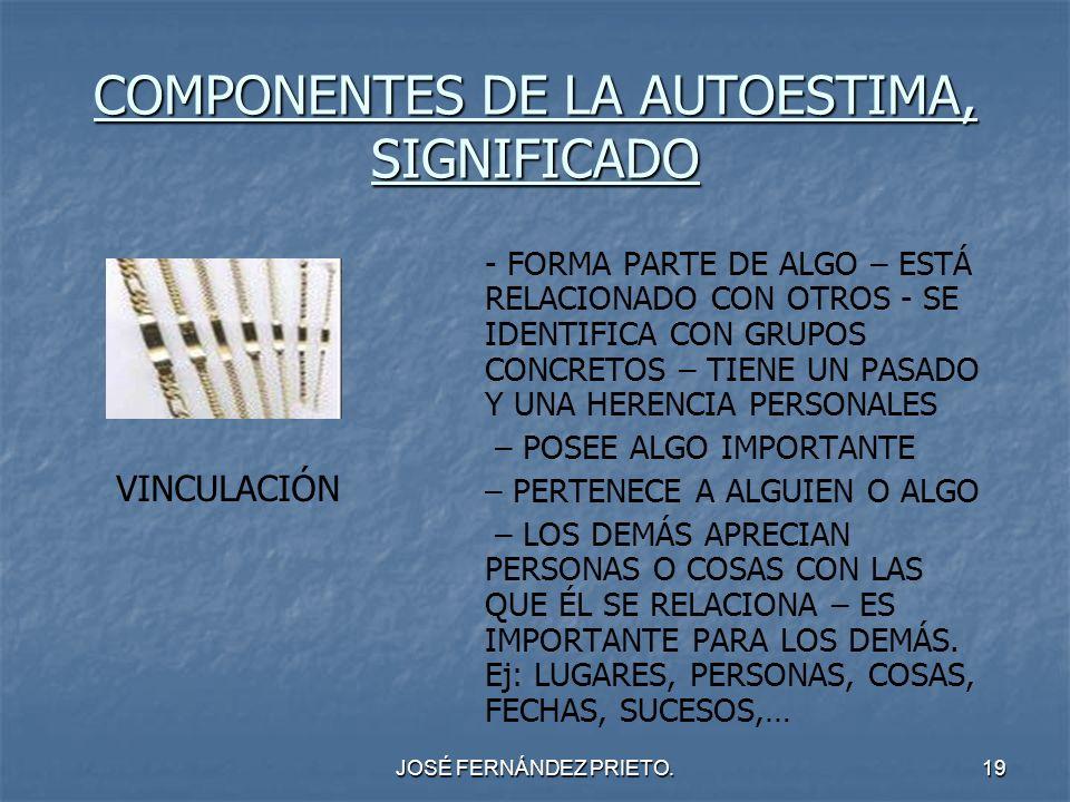 JOSÉ FERNÁNDEZ PRIETO.19 COMPONENTES DE LA AUTOESTIMA, SIGNIFICADO - FORMA PARTE DE ALGO – ESTÁ RELACIONADO CON OTROS - SE IDENTIFICA CON GRUPOS CONCR