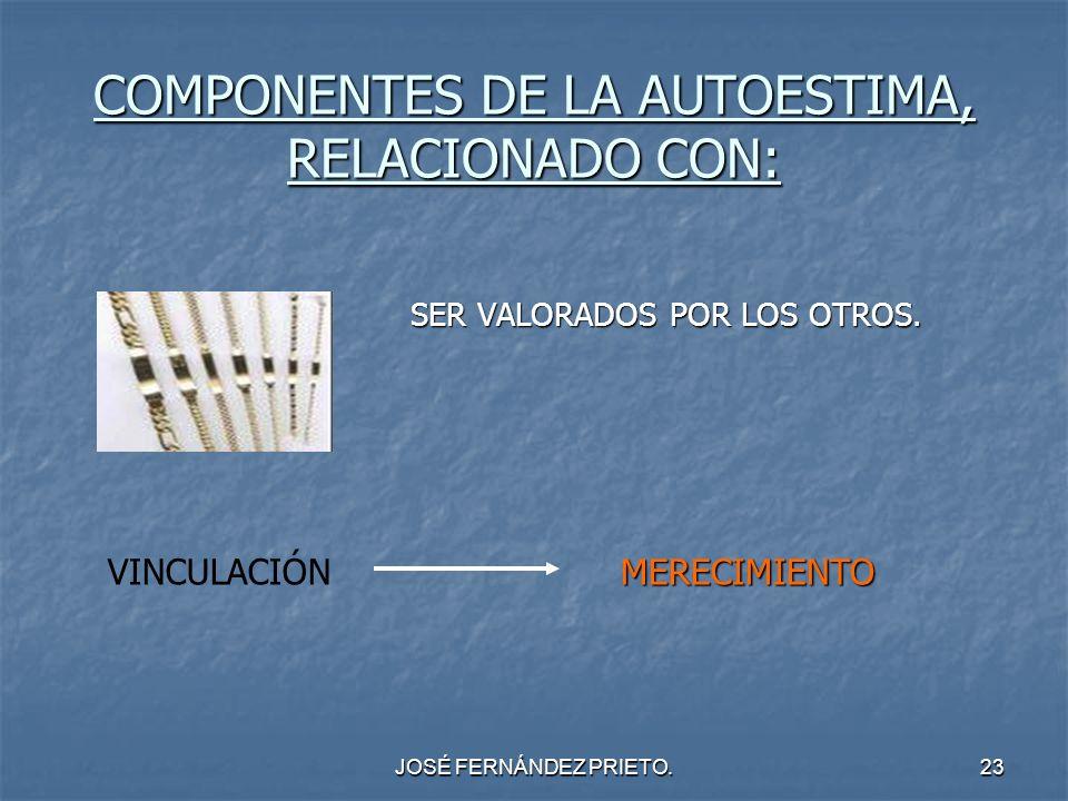 JOSÉ FERNÁNDEZ PRIETO.23 COMPONENTES DE LA AUTOESTIMA, RELACIONADO CON: SER VALORADOS POR LOS OTROS. VINCULACIÓNMERECIMIENTO