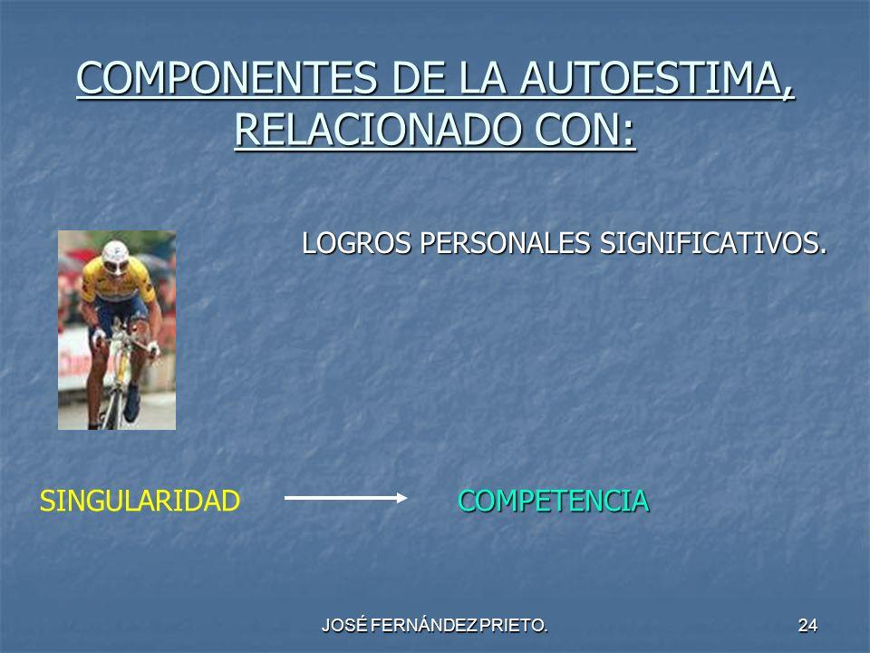 JOSÉ FERNÁNDEZ PRIETO.24 COMPONENTES DE LA AUTOESTIMA, RELACIONADO CON: LOGROS PERSONALES SIGNIFICATIVOS. SINGULARIDADCOMPETENCIA