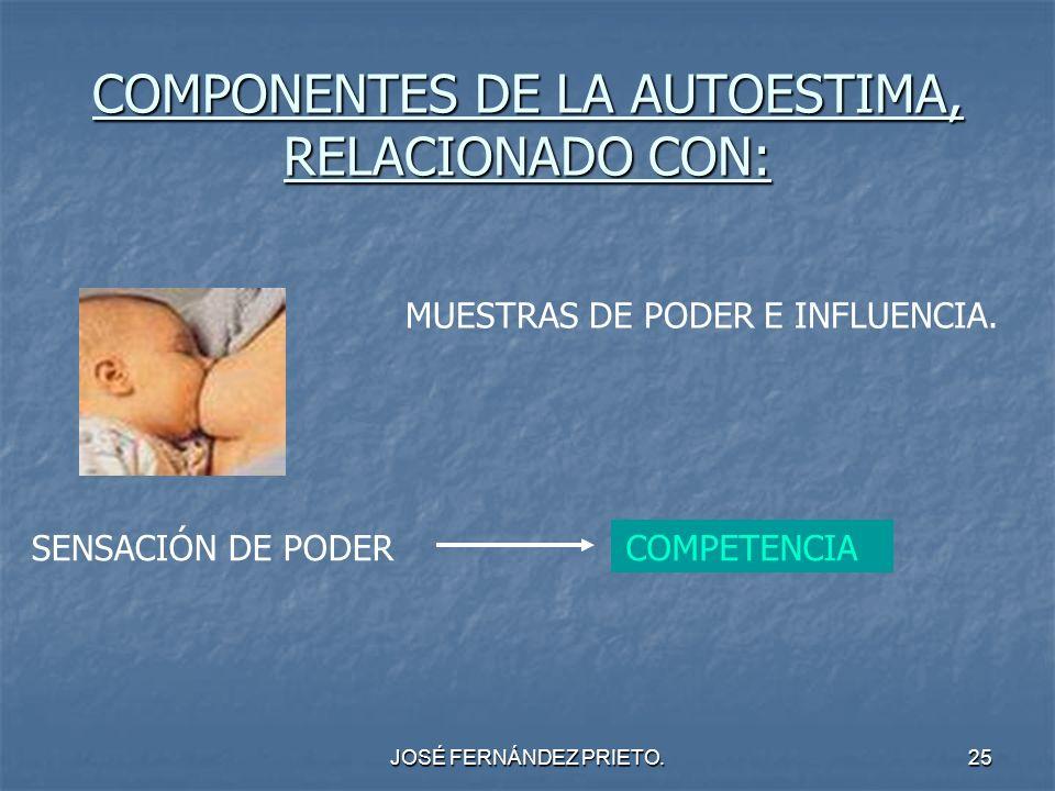 JOSÉ FERNÁNDEZ PRIETO.25 COMPONENTES DE LA AUTOESTIMA, RELACIONADO CON: SENSACIÓN DE PODER MUESTRAS DE PODER E INFLUENCIA. COMPETENCIA