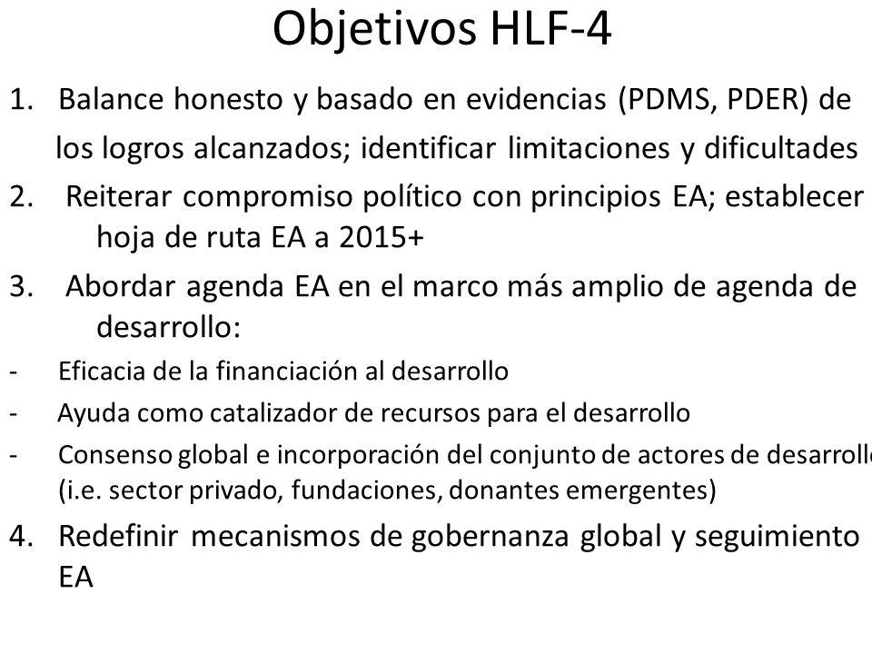 Objetivos HLF-4 1.Balance honesto y basado en evidencias (PDMS, PDER) de los logros alcanzados; identificar limitaciones y dificultades 2. Reiterar co