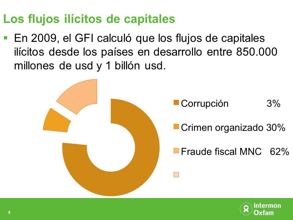 4 Los flujos ilícitos de capitales En 2009, el GFI calculó que los flujos de capitales ilícitos desde los países en desarrollo entre 850.000 millones de usd y 1 billón usd.