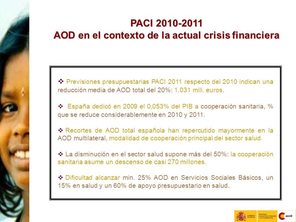 13 PACI 2010-2011 AOD en el contexto de la actual crisis financiera Previsiones presupuestarias PACI 2011 respecto del 2010 indican una reducción media de AOD total del 20%: 1.031 mill.