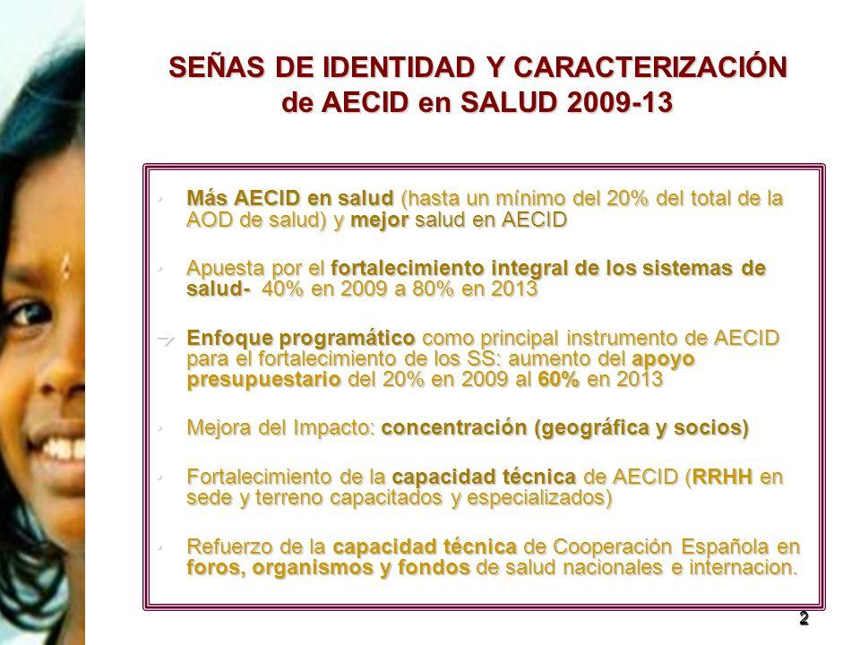 2 Más AECID en salud (hasta un mínimo del 20% del total de la AOD de salud) y mejor salud en AECIDMás AECID en salud (hasta un mínimo del 20% del total de la AOD de salud) y mejor salud en AECID Apuesta por el fortalecimiento integral de los sistemas de salud- 40% en 2009 a 80% en 2013Apuesta por el fortalecimiento integral de los sistemas de salud- 40% en 2009 a 80% en 2013 Enfoque programático como principal instrumento de AECID para el fortalecimiento de los SS: aumento del apoyo presupuestario del 20% en 2009 al 60% en 2013 Enfoque programático como principal instrumento de AECID para el fortalecimiento de los SS: aumento del apoyo presupuestario del 20% en 2009 al 60% en 2013 Mejora del Impacto: concentración (geográfica y socios)Mejora del Impacto: concentración (geográfica y socios) Fortalecimiento de la capacidad técnica de AECID (RRHH en sede y terreno capacitados y especializados)Fortalecimiento de la capacidad técnica de AECID (RRHH en sede y terreno capacitados y especializados) Refuerzo de la capacidad técnica de Cooperación Española en foros, organismos y fondos de salud nacionales e internacion.Refuerzo de la capacidad técnica de Cooperación Española en foros, organismos y fondos de salud nacionales e internacion.