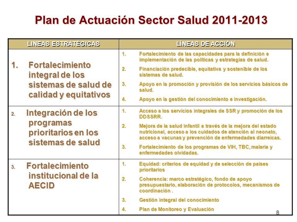8 Plan de Actuación Sector Salud 2011-2013 LINEAS ESTRATÉGICAS LÍNEAS DE ACCIÓN 1.Fortalecimiento integral de los sistemas de salud de calidad y equitativos 1.Fortalecimiento de las capacidades para la definición e implementación de las políticas y estrategias de salud.