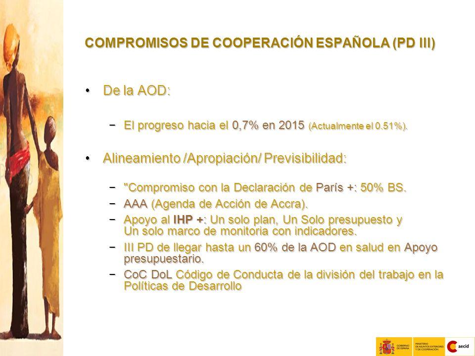 9 COMPROMISOS DE COOPERACIÓN ESPAÑOLA (PD III) De la AOD:De la AOD: El progreso hacia el 0,7% en 2015 (Actualmente el 0.51%).El progreso hacia el 0,7% en 2015 (Actualmente el 0.51%).