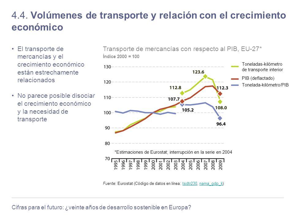 Cifras para el futuro: ¿veinte años de desarrollo sostenible en Europa? 4.4. Volúmenes de transporte y relación con el crecimiento económico El transp