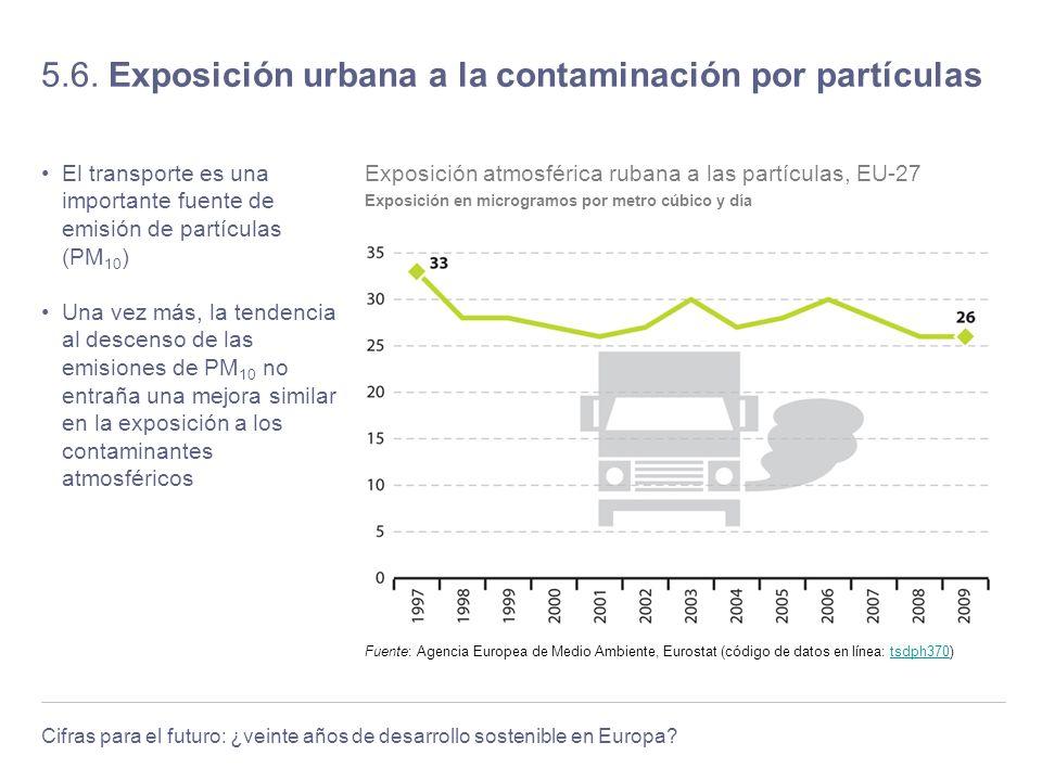 Cifras para el futuro: ¿veinte años de desarrollo sostenible en Europa? 5.6. Exposición urbana a la contaminación por partículas El transporte es una