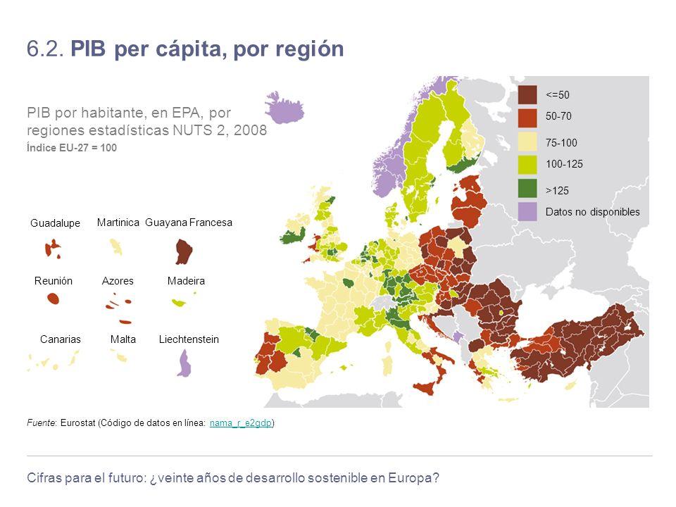 Cifras para el futuro: ¿veinte años de desarrollo sostenible en Europa? 6.2. PIB per cápita, por región Fuente: Eurostat (Código de datos en línea: na