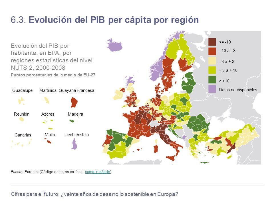 Cifras para el futuro: ¿veinte años de desarrollo sostenible en Europa? 6.3. Evolución del PIB per cápita por región Fuente: Eurostat (Código de datos