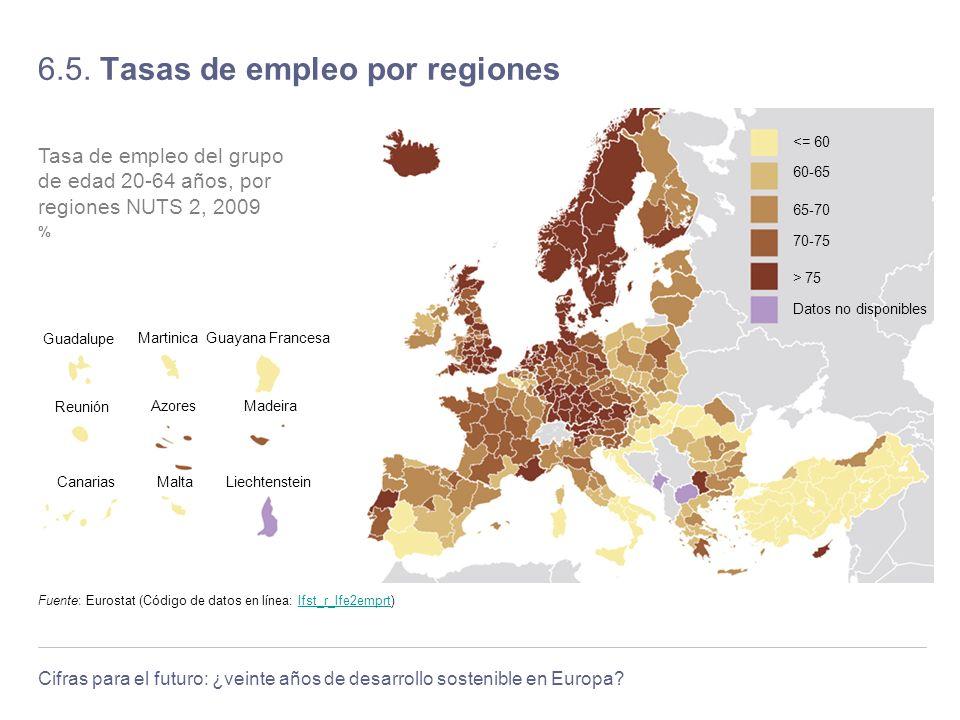 Cifras para el futuro: ¿veinte años de desarrollo sostenible en Europa? 6.5. Tasas de empleo por regiones Fuente: Eurostat (Código de datos en línea: