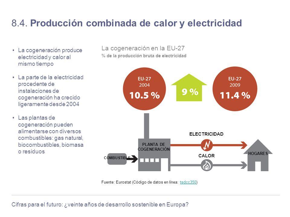 Cifras para el futuro: ¿veinte años de desarrollo sostenible en Europa? 8.4. Producción combinada de calor y electricidad La cogeneración produce elec