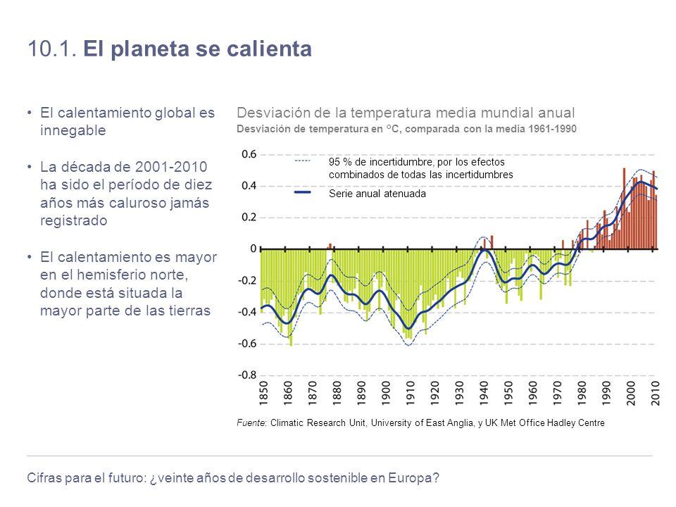 Cifras para el futuro: ¿veinte años de desarrollo sostenible en Europa? 10.1. El planeta se calienta El calentamiento global es innegable La década de