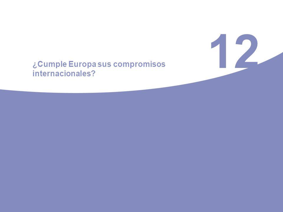 12 ¿Cumple Europa sus compromisos internacionales?