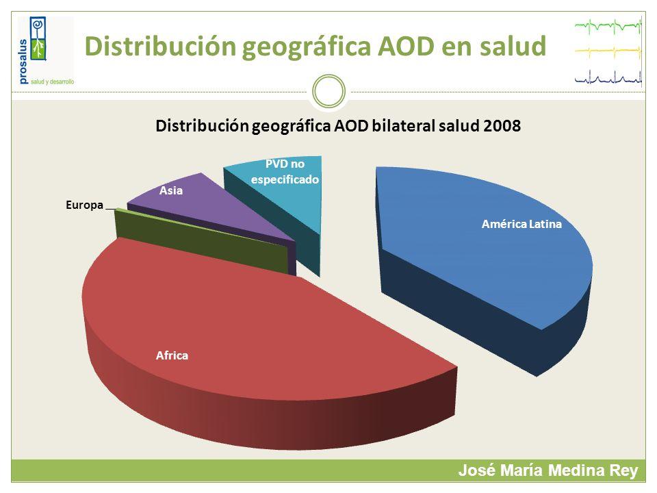 Distribución geográfica AOD en salud José María Medina Rey
