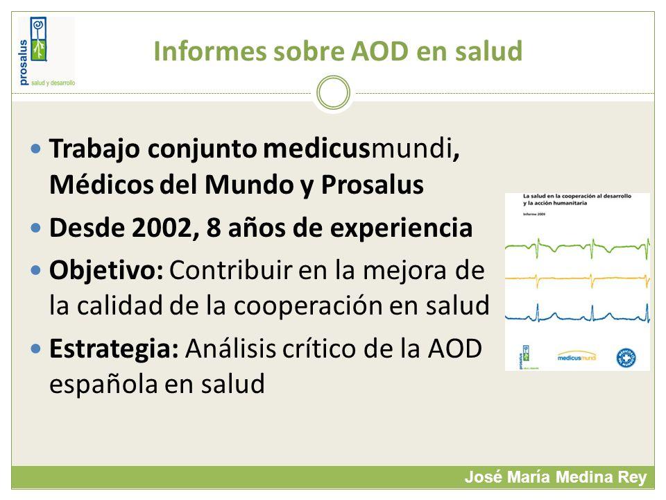 Informes sobre AOD en salud Trabajo conjunto medicusmundi, Médicos del Mundo y Prosalus Desde 2002, 8 años de experiencia Objetivo: Contribuir en la m