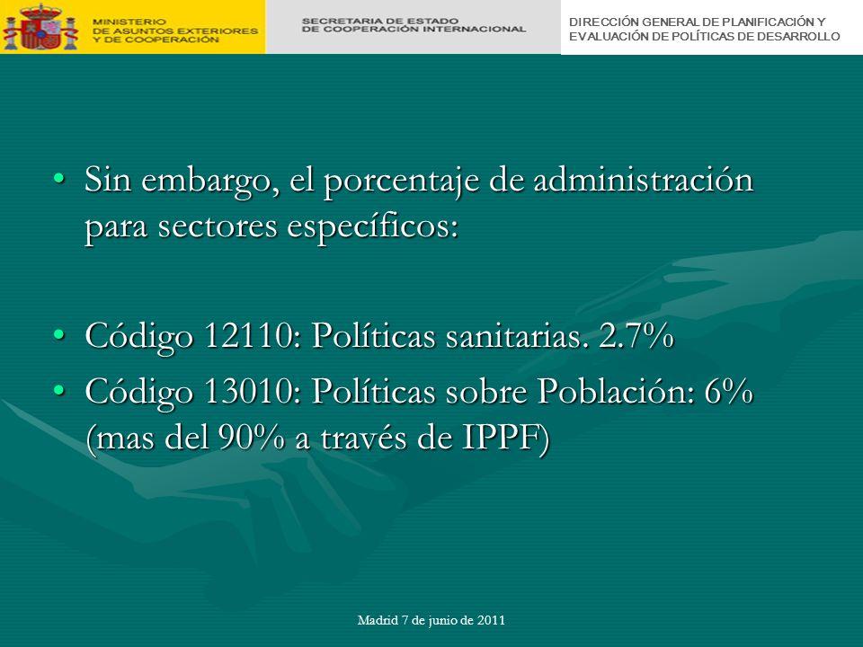 DIRECCIÓN GENERAL DE PLANIFICACIÓN Y EVALUACIÓN DE POLÍTICAS DE DESARROLLO Madrid 7 de junio de 2011 Sin embargo, el porcentaje de administración para sectores específicos:Sin embargo, el porcentaje de administración para sectores específicos: Código 12110: Políticas sanitarias.