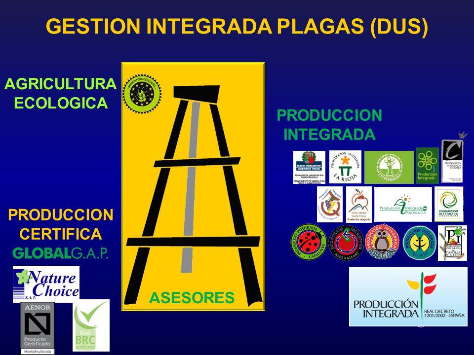 GESTION INTEGRADA PLAGAS (DUS) AGRICULTURA ECOLOGICA PRODUCCION INTEGRADA ASESORES PRODUCCION CERTIFICA