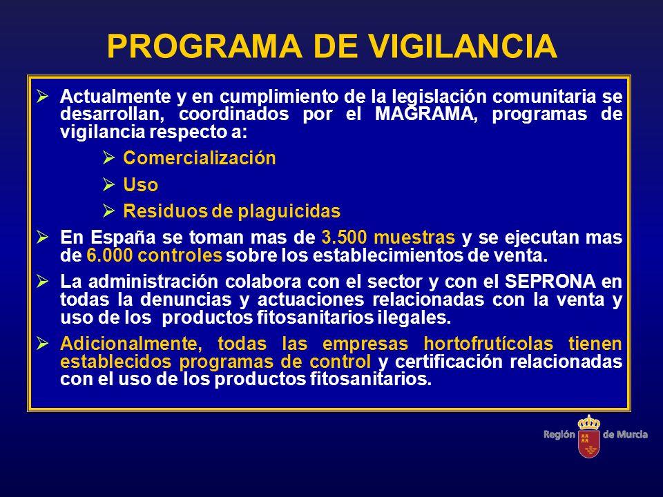 PROGRAMA DE VIGILANCIA Actualmente y en cumplimiento de la legislación comunitaria se desarrollan, coordinados por el MAGRAMA, programas de vigilancia