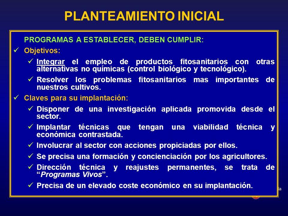 PLANTEAMIENTO INICIAL PROGRAMAS A ESTABLECER, DEBEN CUMPLIR: Objetivos: Integrar el empleo de productos fitosanitarios con otras alternativas no quími