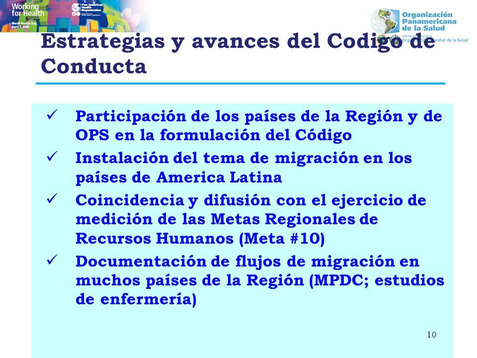 Estrategias y avances del Codigo de Conducta Participación de los países de la Región y de OPS en la formulación del Código Instalación del tema de migración en los países de America Latina Coincidencia y difusión con el ejercicio de medición de las Metas Regionales de Recursos Humanos (Meta #10) Documentación de flujos de migración en muchos países de la Región (MPDC; estudios de enfermería) 10