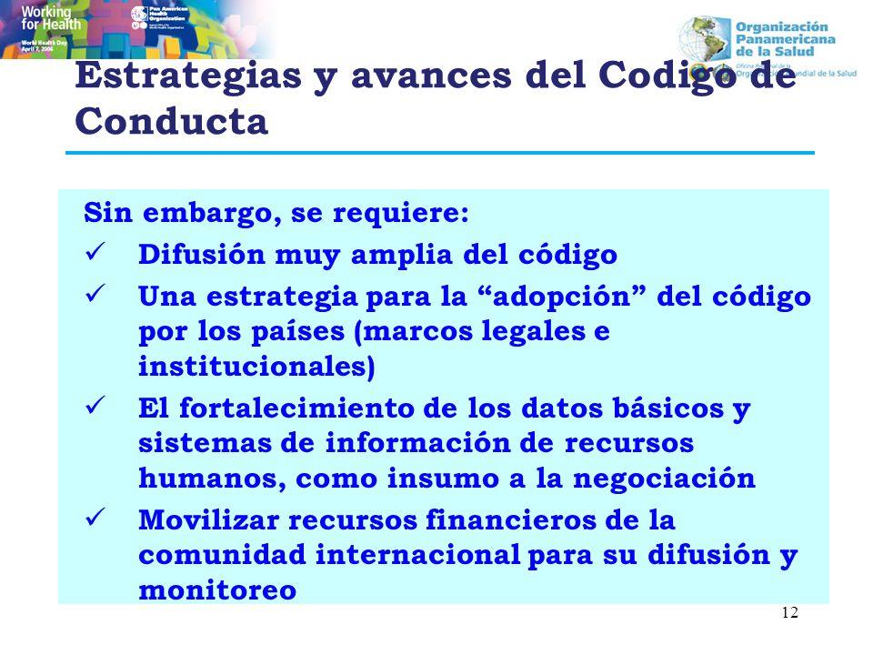 Estrategias y avances del Codigo de Conducta Sin embargo, se requiere: Difusión muy amplia del código Una estrategia para la adopción del código por l