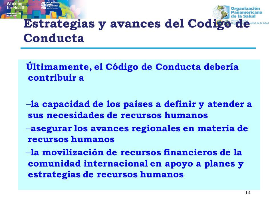 Estrategias y avances del Codigo de Conducta Últimamente, el Código de Conducta debería contribuir a – la capacidad de los países a definir y atender