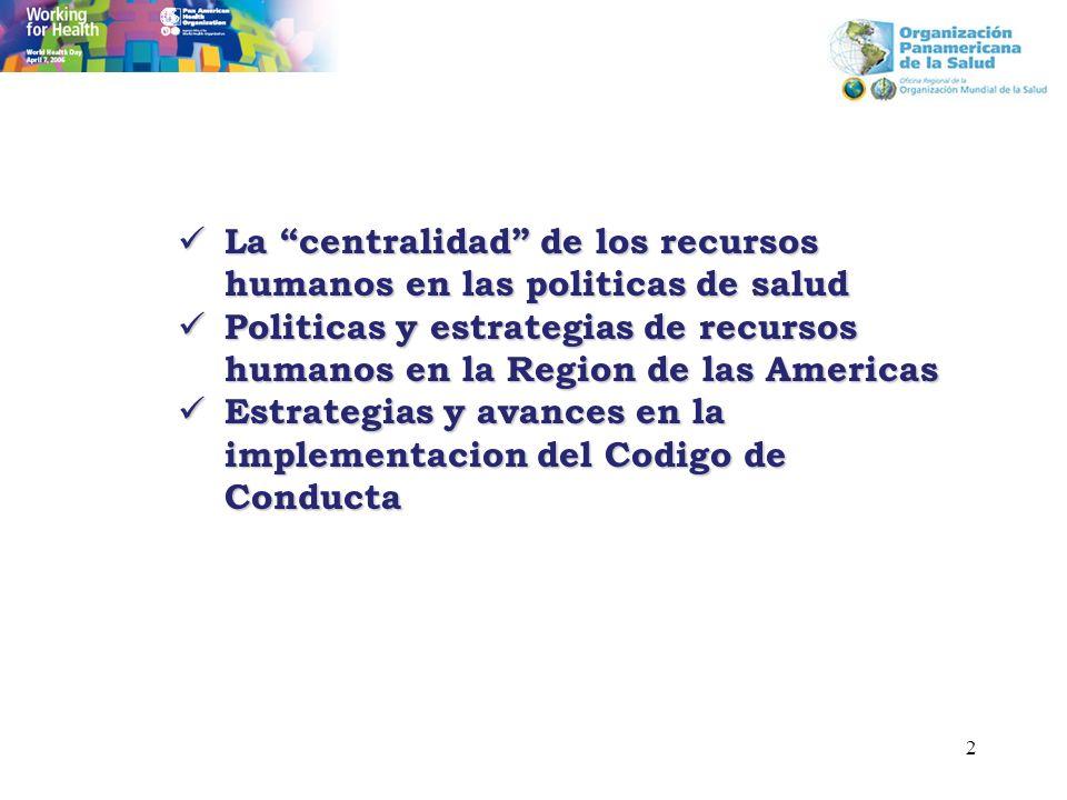2 La centralidad de los recursos humanos en las politicas de salud La centralidad de los recursos humanos en las politicas de salud Politicas y estrategias de recursos humanos en la Region de las Americas Politicas y estrategias de recursos humanos en la Region de las Americas Estrategias y avances en la implementacion del Codigo de Conducta Estrategias y avances en la implementacion del Codigo de Conducta