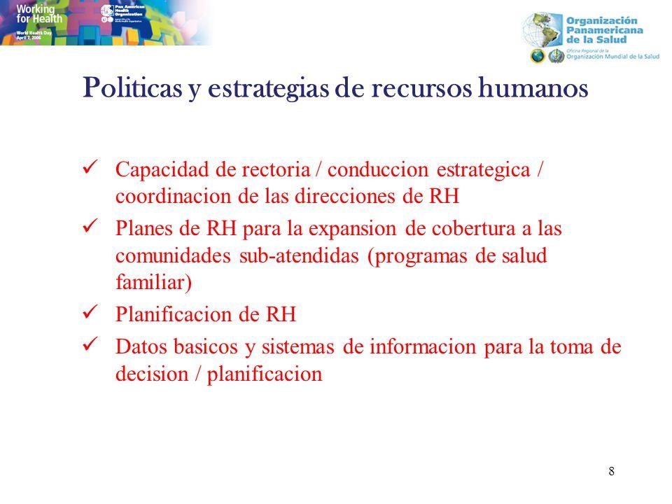 Politicas y estrategias de recursos humanos Capacidad de rectoria / conduccion estrategica / coordinacion de las direcciones de RH Planes de RH para la expansion de cobertura a las comunidades sub-atendidas (programas de salud familiar) Planificacion de RH Datos basicos y sistemas de informacion para la toma de decision / planificacion 8