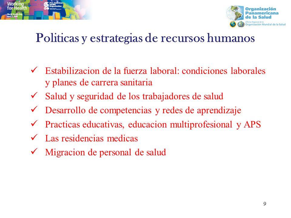 Politicas y estrategias de recursos humanos Estabilizacion de la fuerza laboral: condiciones laborales y planes de carrera sanitaria Salud y seguridad