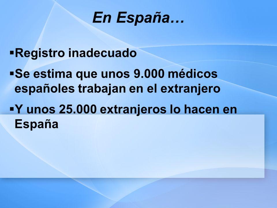 En España… Registro inadecuado Se estima que unos 9.000 médicos españoles trabajan en el extranjero Y unos 25.000 extranjeros lo hacen en España
