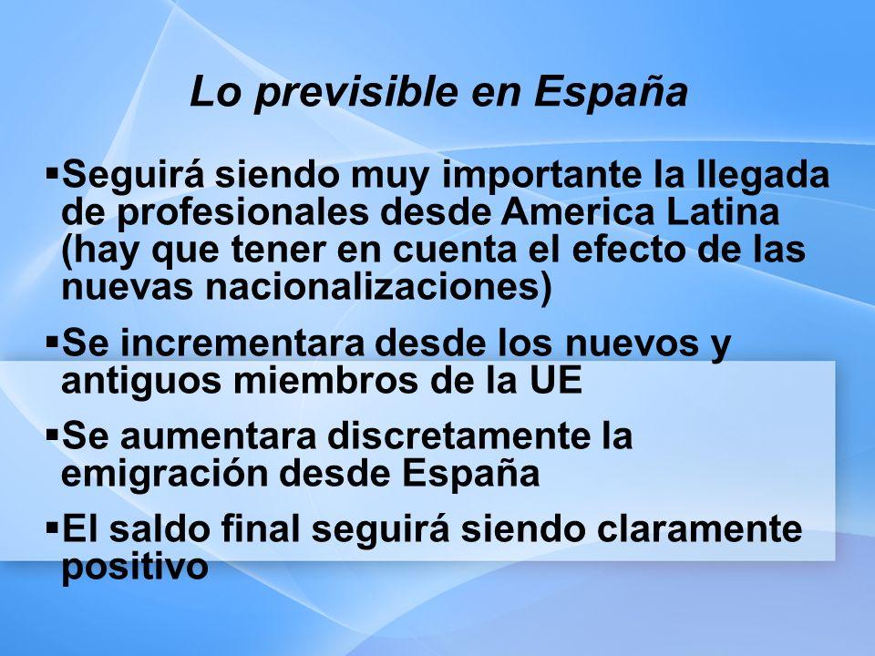Lo previsible en España Seguirá siendo muy importante la llegada de profesionales desde America Latina (hay que tener en cuenta el efecto de las nueva