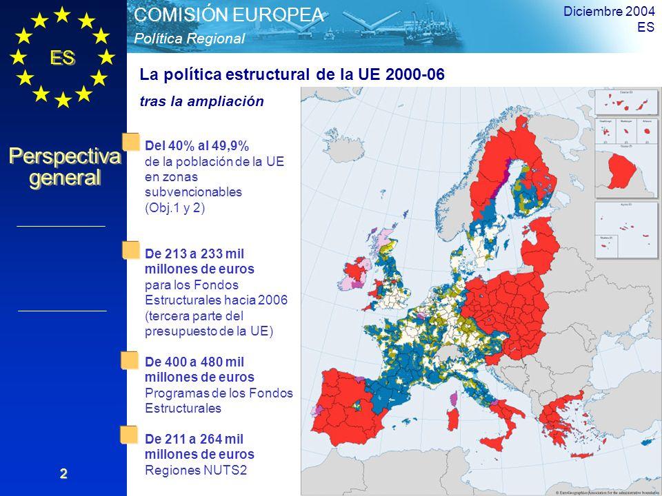 ES Perspectiva general Perspectiva general Política Regional COMISIÓN EUROPEA Diciembre 2004 ES 2 Del 40% al 49,9% de la población de la UE en zonas s