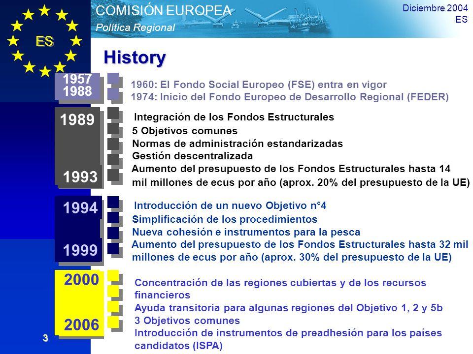 ES Perspectiva general Perspectiva general Política Regional COMISIÓN EUROPEA Diciembre 2004 ES 3 History Integración de los Fondos Estructurales 5 Ob