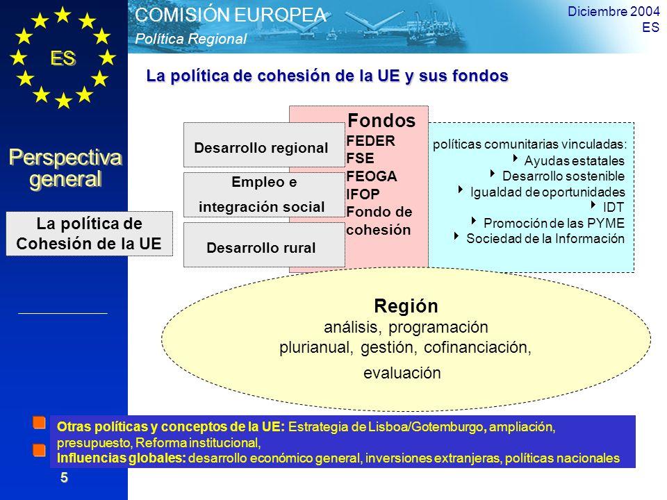 ES Perspectiva general Perspectiva general Política Regional COMISIÓN EUROPEA Diciembre 2004 ES 5 políticas comunitarias vinculadas: Ayudas estatales