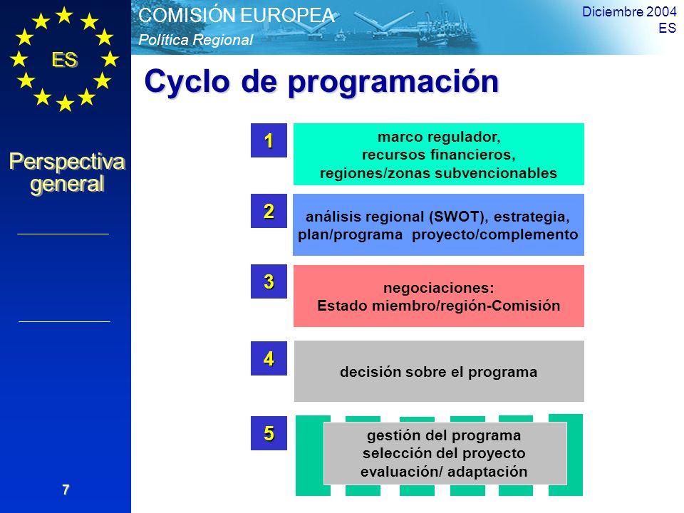 ES Perspectiva general Perspectiva general Política Regional COMISIÓN EUROPEA Diciembre 2004 ES 7 marco regulador, recursos financieros, regiones/zona