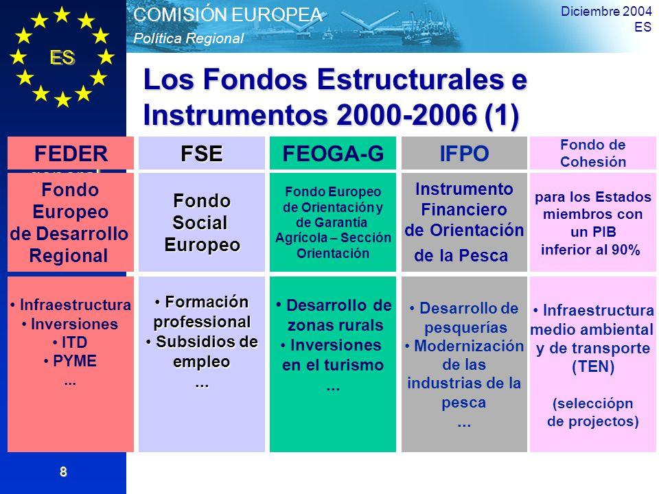 ES Perspectiva general Perspectiva general Política Regional COMISIÓN EUROPEA Diciembre 2004 ES 8 FEDERFSEFEOGA-GIFPO Fondo Europeo de Desarrollo Regi