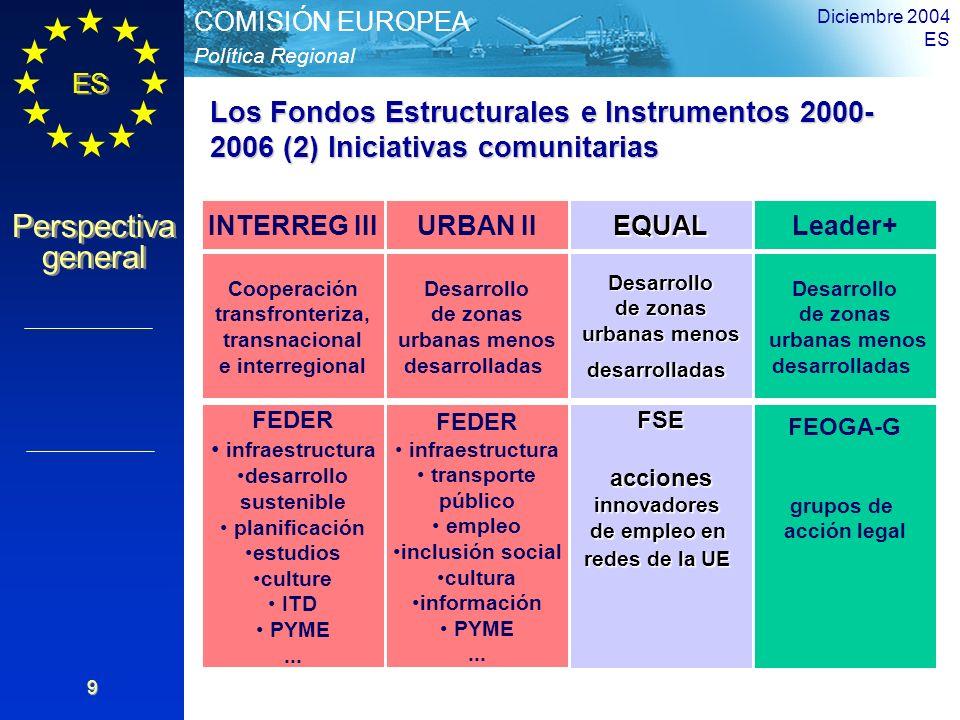 ES Perspectiva general Perspectiva general Política Regional COMISIÓN EUROPEA Diciembre 2004 ES 9 Los Fondos Estructurales e Instrumentos 2000- 2006 (