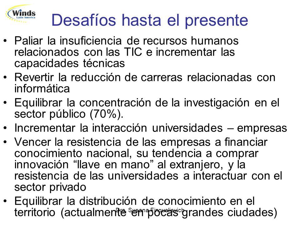 Dra. Susana Finquelievich Desafíos hasta el presente Paliar la insuficiencia de recursos humanos relacionados con las TIC e incrementar las capacidade