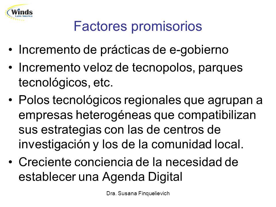 Dra. Susana Finquelievich Factores promisorios Incremento de prácticas de e-gobierno Incremento veloz de tecnopolos, parques tecnológicos, etc. Polos