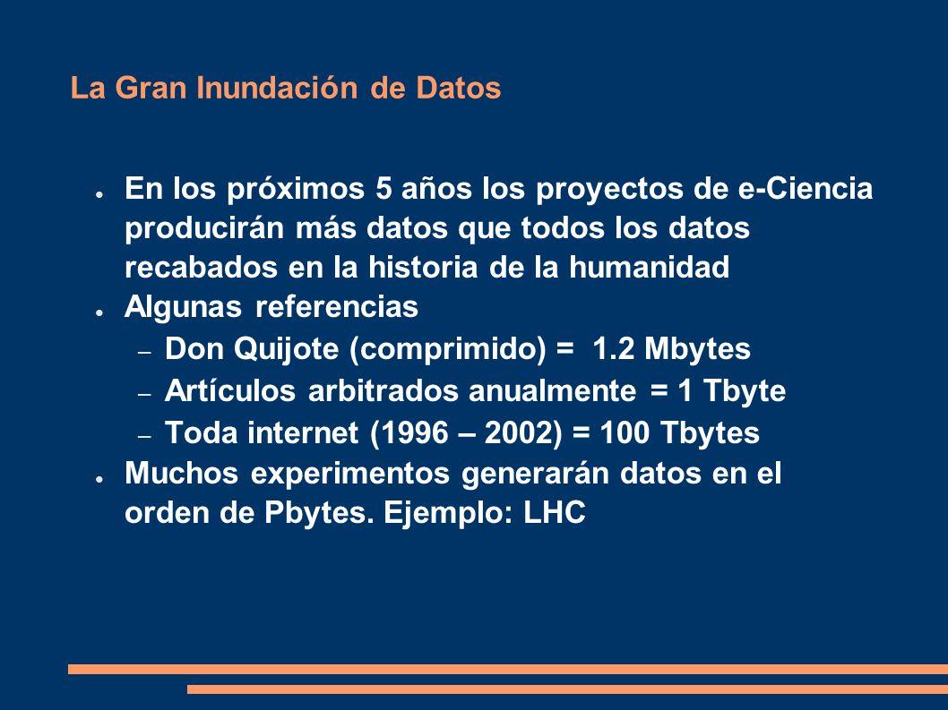 La Gran Inundación de Datos En los próximos 5 años los proyectos de e-Ciencia producirán más datos que todos los datos recabados en la historia de la humanidad Algunas referencias – Don Quijote (comprimido) = 1.2 Mbytes – Artículos arbitrados anualmente = 1 Tbyte – Toda internet (1996 – 2002) = 100 Tbytes Muchos experimentos generarán datos en el orden de Pbytes.