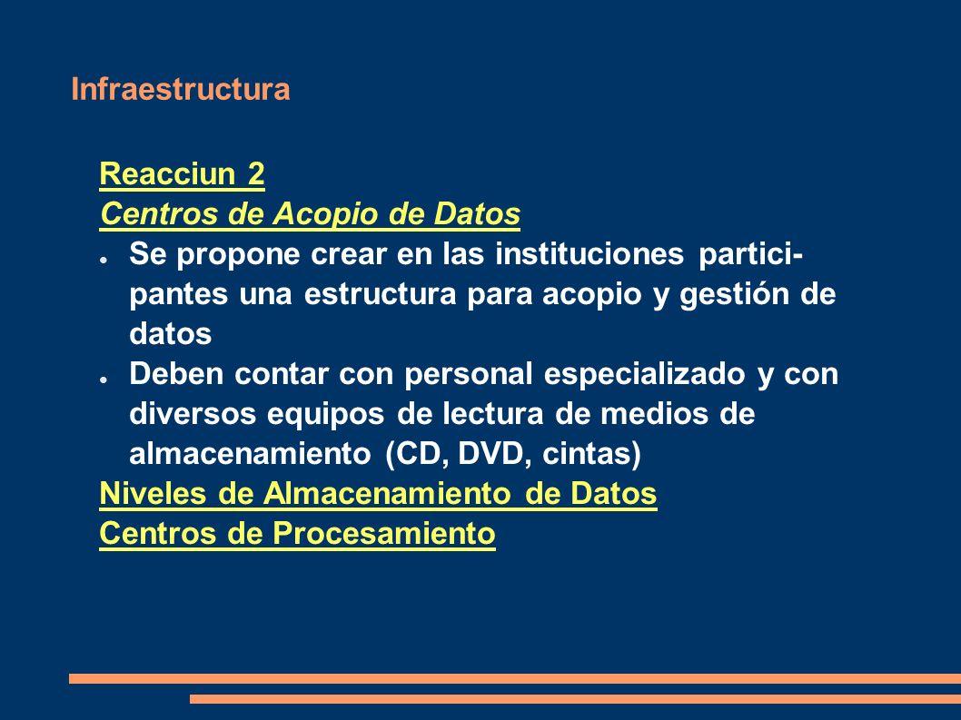 Infraestructura Reacciun 2 Centros de Acopio de Datos Se propone crear en las instituciones partici- pantes una estructura para acopio y gestión de datos Deben contar con personal especializado y con diversos equipos de lectura de medios de almacenamiento (CD, DVD, cintas) Niveles de Almacenamiento de Datos Centros de Procesamiento