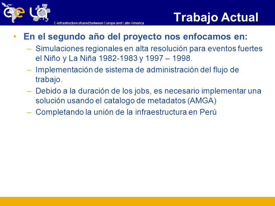 E-infrastructure shared between Europe and Latin America Trabajo Actual En el segundo año del proyecto nos enfocamos en: –Simulaciones regionales en a