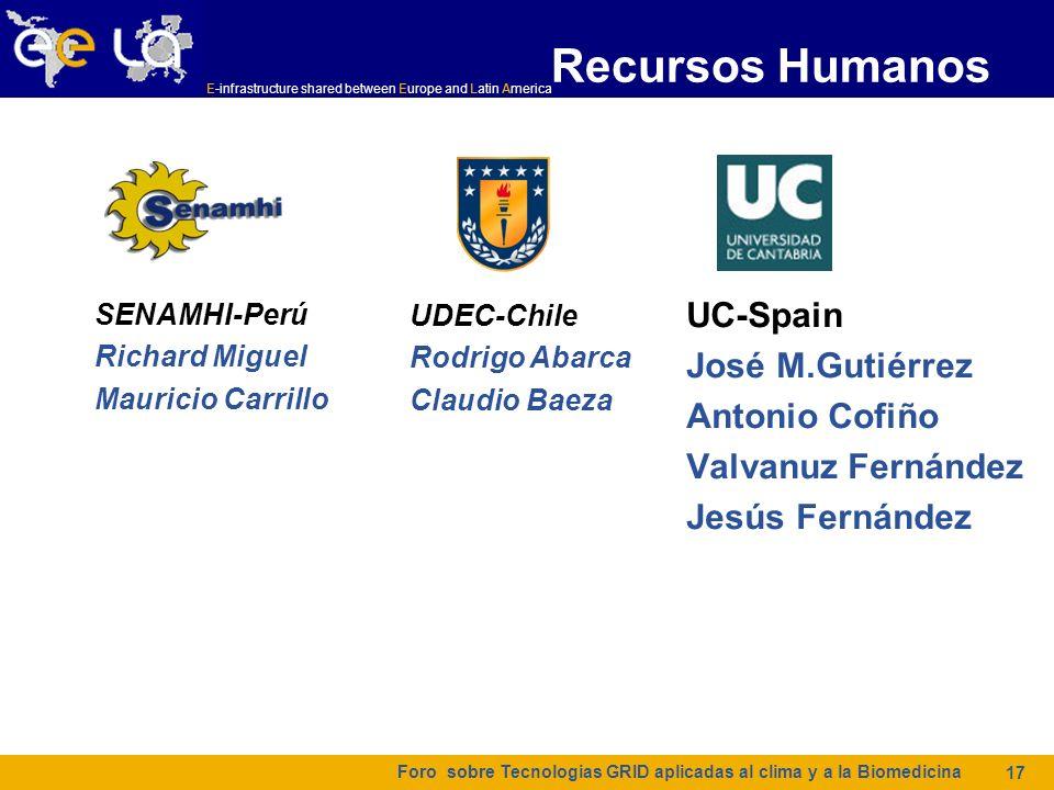 E-infrastructure shared between Europe and Latin America Recursos Humanos Foro sobre Tecnologias GRID aplicadas al clima y a la Biomedicina 17 UC-Spai
