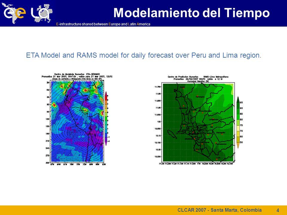 E-infrastructure shared between Europe and Latin America Modelamiento Hidrológico Pronósticos de Caudales.