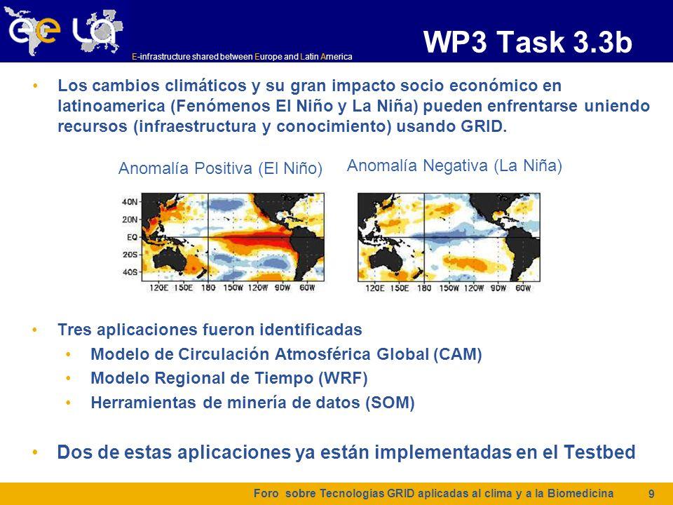 E-infrastructure shared between Europe and Latin America Reto Computacional El reto computacional no es un problema trivial ya que depende mucho de las relaciones entre las aplicaciones, por lo que se propuso realizar simulaciones en cascada.