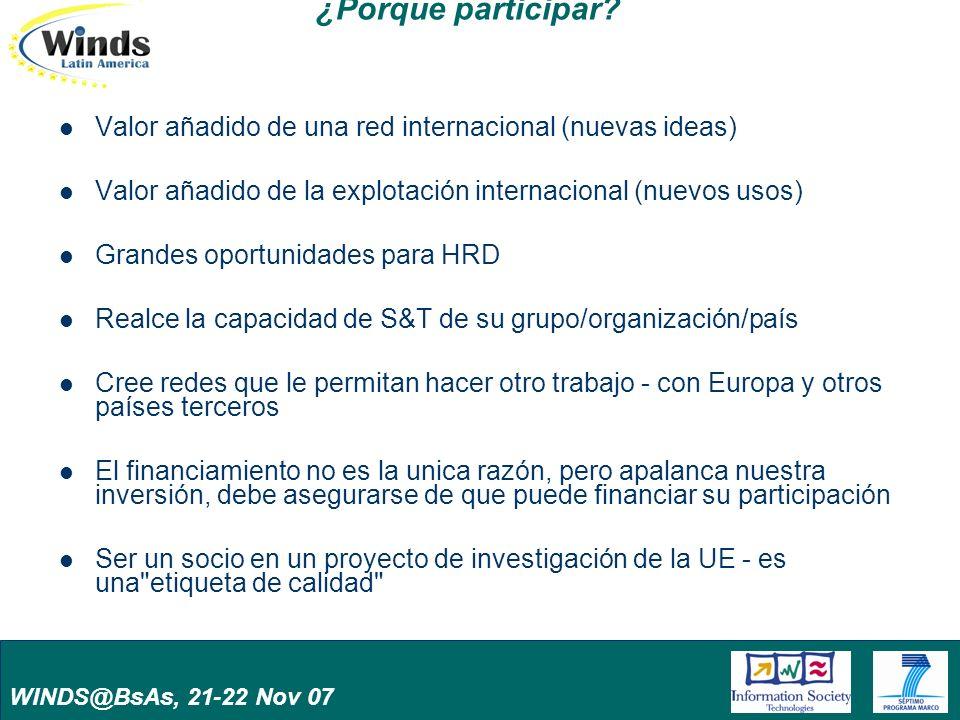 WINDS@BsAs, 21-22 Nov 07 ¿Porque participar? Valor añadido de una red internacional (nuevas ideas) Valor añadido de la explotación internacional (nuev