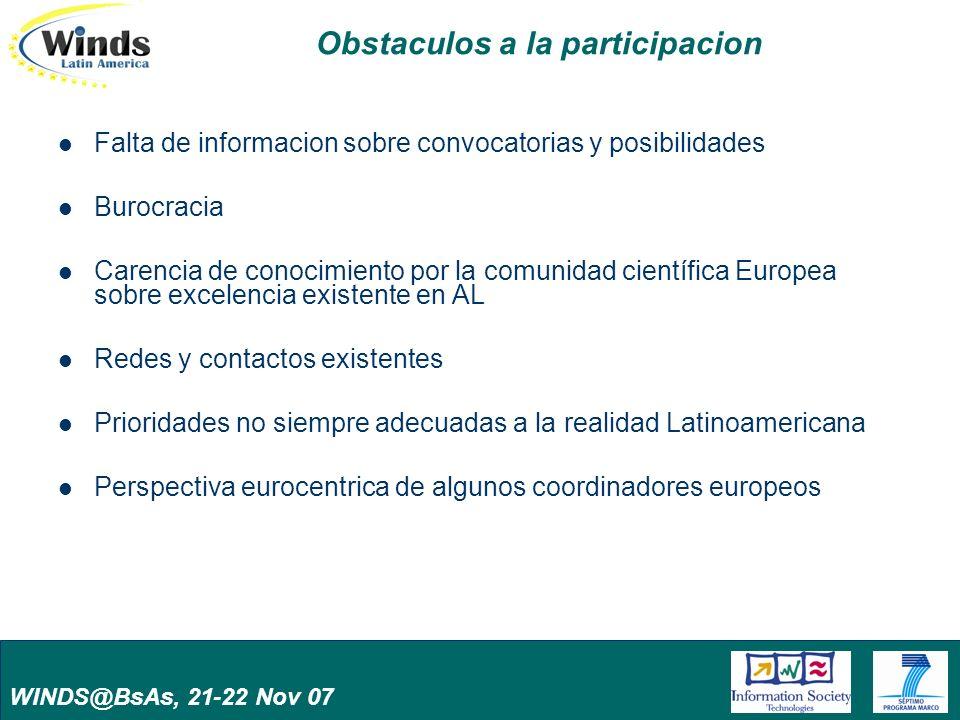 WINDS@BsAs, 21-22 Nov 07 Obstaculos a la participacion Falta de informacion sobre convocatorias y posibilidades Burocracia Carencia de conocimiento po
