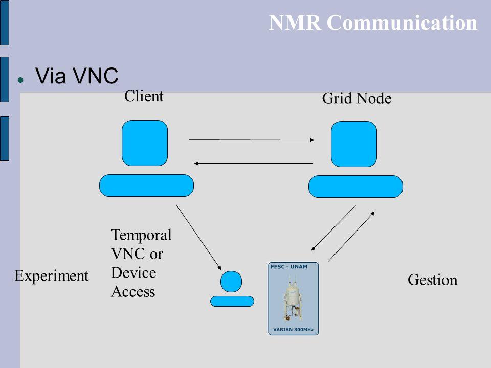 Grid Node Temporal VNC or Device Access Client Experiment Gestion Via VNC NMR Communication